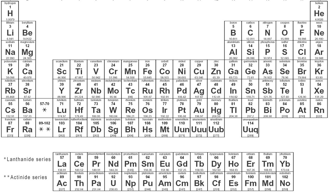 General information neon atomic mass 20 chemical group noble gas periodic table location group 18 period 2 block p number of protons 10 number of neutrons 10 urtaz Images